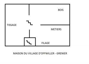 Plan en relief du grenier de la Maison du village d'Offwiller: faisant partie du kit à toucher.